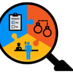 Crime data, arrest data, and victimization surveys are all necessary to understand criminal activity in a state.