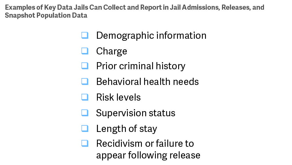 Support Collection And Analysis Of Jail Data 50 State Report